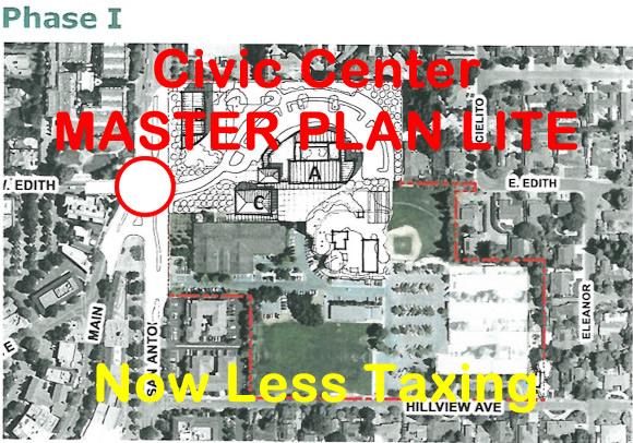 Los Altos Civic Center Master Plan