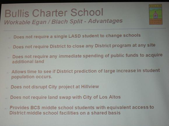 Bullis Charter School Lunch_-17