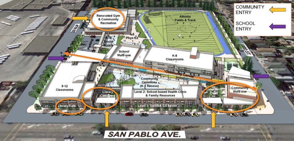 Emeryville Center of Community Life Site Plan