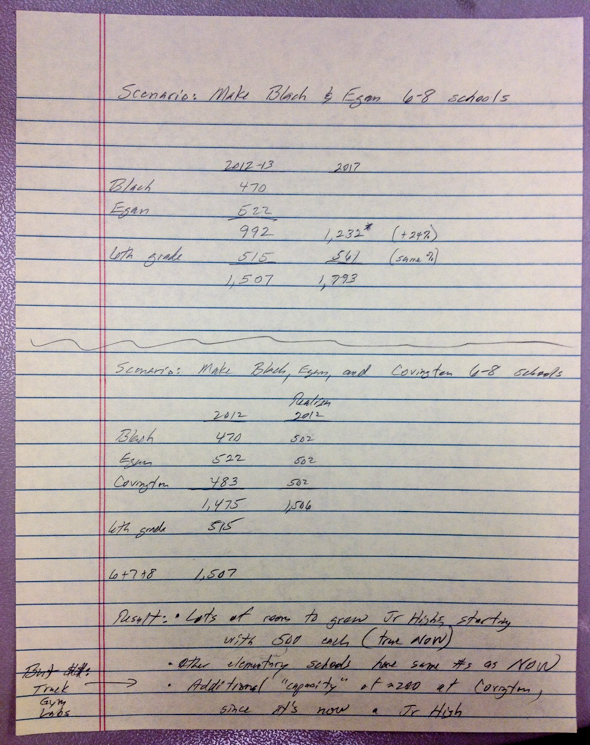 MacVicar's calculations, Move 6 to juniors - 2 jr highs vs. 3 jr highs