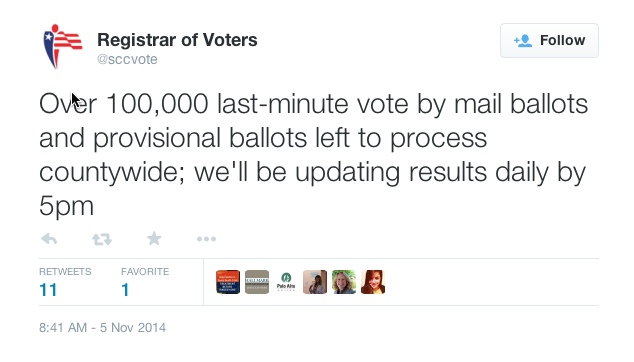 Tweet from SCC Registrar saying 100,000 uncounted votes
