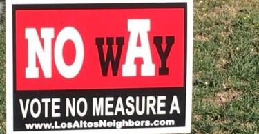 Los Altos Measure A Lawn Sign - NO