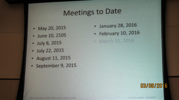 A list of the meeting in the last 12 months. Jeannie Bruins complained