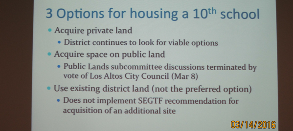 Jeff Baier reviewed the preferred approaches for housing the charter as suggested by committees which did always consider cost.