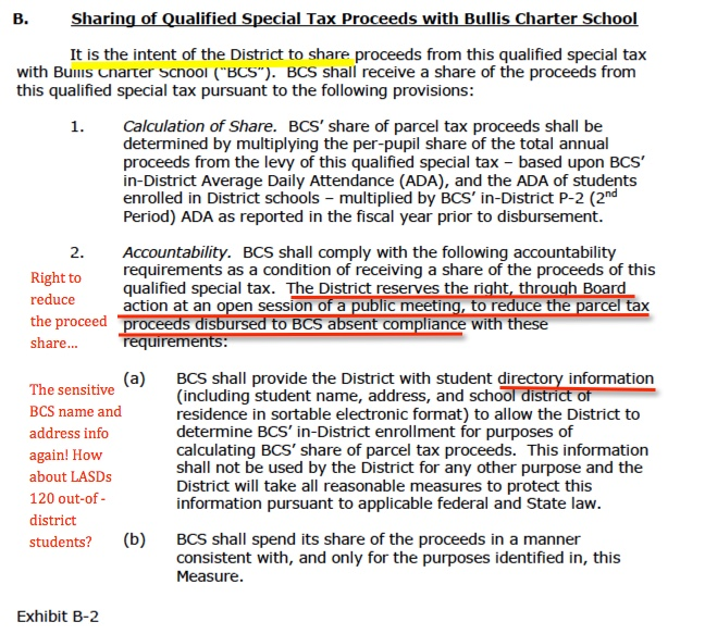 LASD parcel tax ballot exceprt