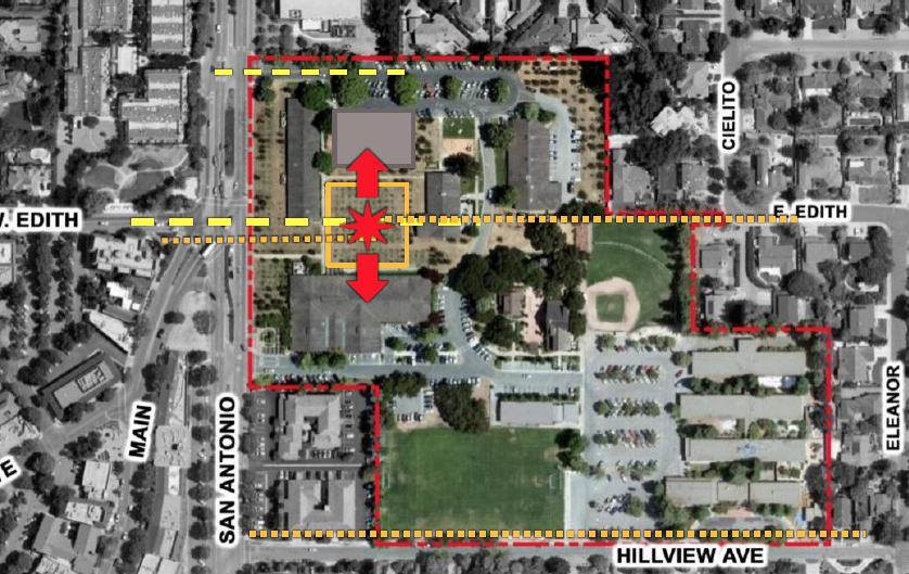 The City of Los Altos voted to retain the Civic Center 18 acres and Hillview Park for City uses.