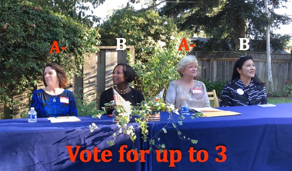 Jan Peper, Neysa Fligor, Jeannie Bruins, Lynette Lee Eng lead the pack of Los Altos City Council Candidates 2016