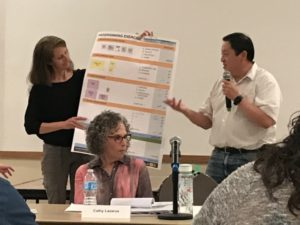 Left to right, Susan Mesinger, Cathy Lazarus, Phillip Chou, Los Altos Hillview Community Center Task Force