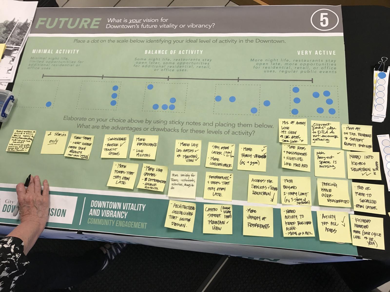 Los Altos Downtown Visioning Activity Balance question