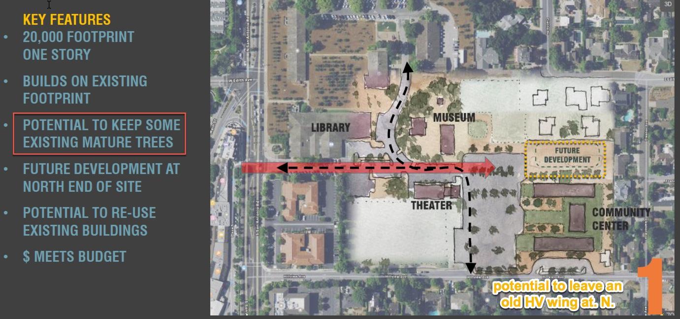 Hillview Task Force Los Altos Site 1