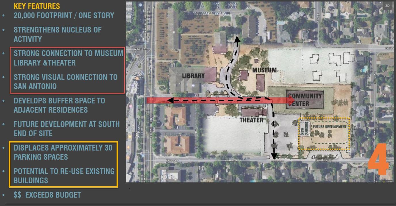 Hillview Task Force Site 4 Los Altos