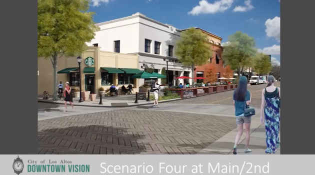 Los Altos Downtown Vision Height after