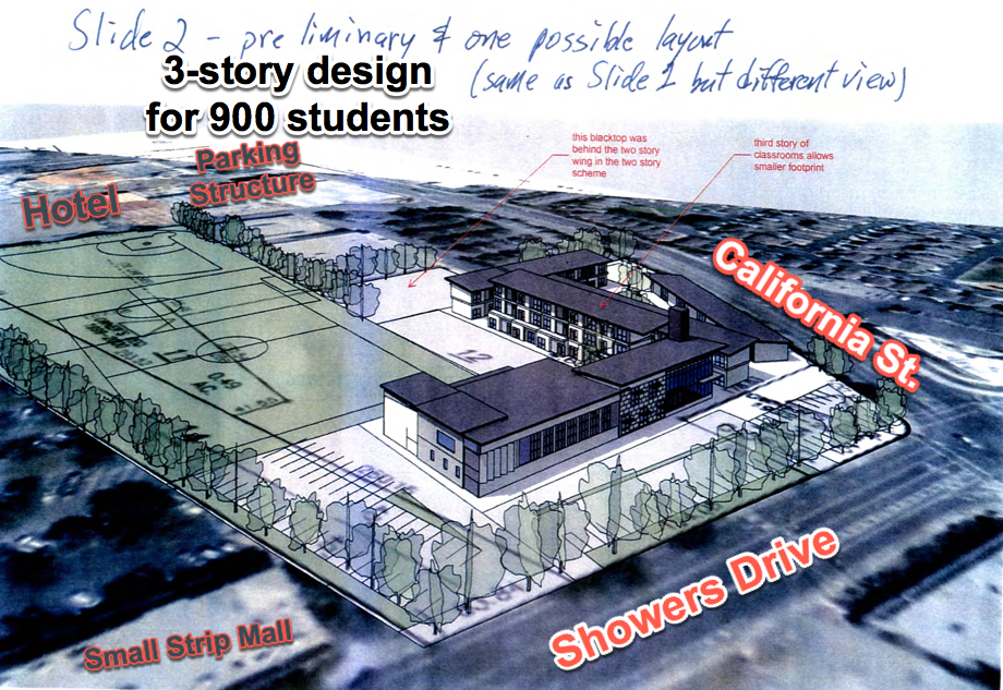 Kohls 10th site with 900 student school sketched on it