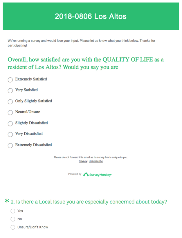 Save Our Parks Survey, one