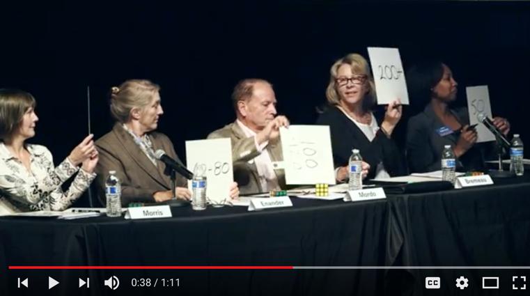 Los Altos City Council Candidates 2018, Teresa Morris, Anita Enander, Jean Mordo, Nancy Bremeau, Neysa Fligor