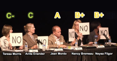 Los Altos City Council Candidates 2018