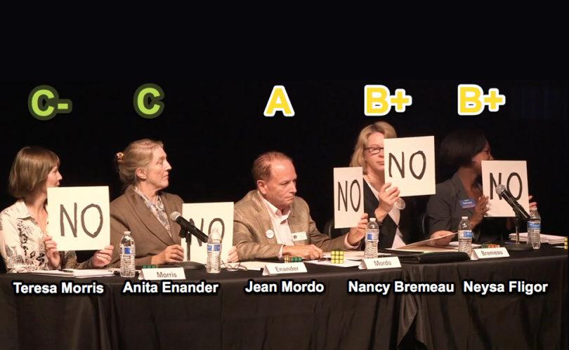 Los Altos City Council Candidates 2018