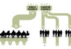 info graphic of funding flows