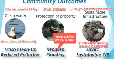 Benefits of Los Altos Storm Drain Fee Vote