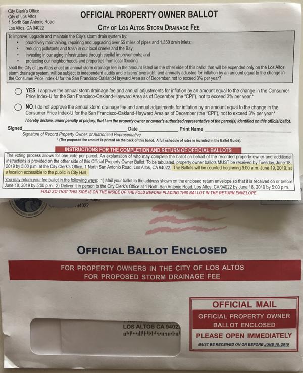 Los Altos, Storm Drain Fee Vote ballot