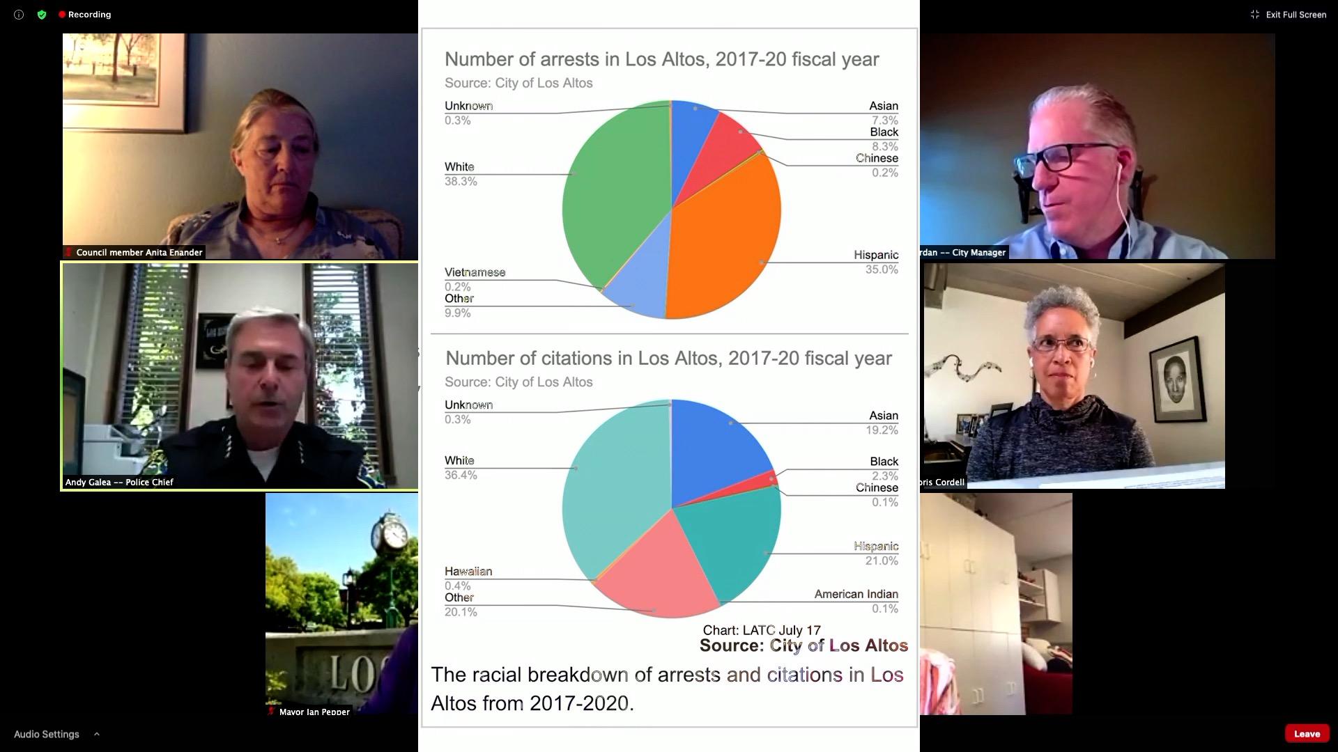 Andy Galea Los Altos Police Chief July 28 Virtual Townhall