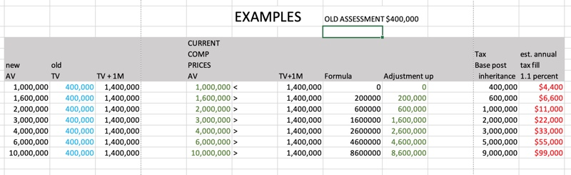 Prop 19 losers spreadsheet